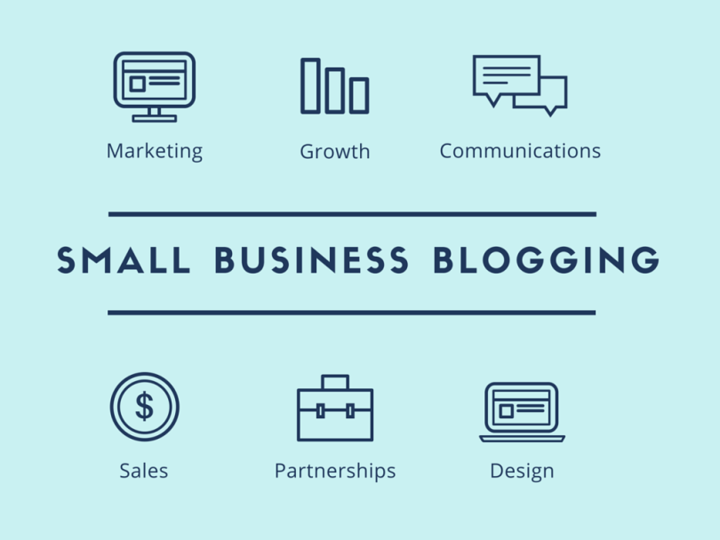 Blogginf is powerful content marketing tool in eCommerce