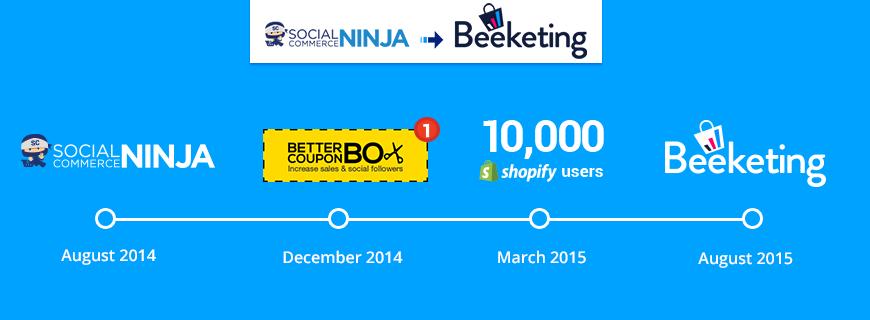 Rebrand to Beeketing