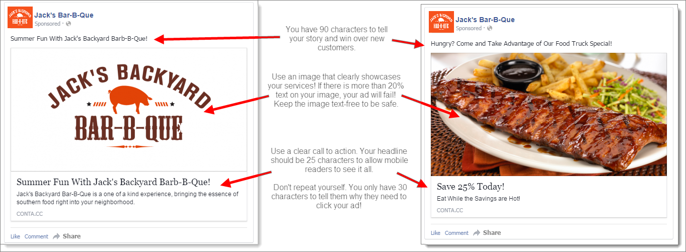 Use Facebook Ads to sell