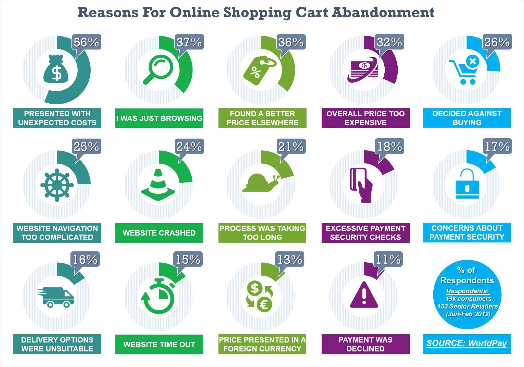 Exit-intent Popup: Shopping Cart Abandonment Solutions