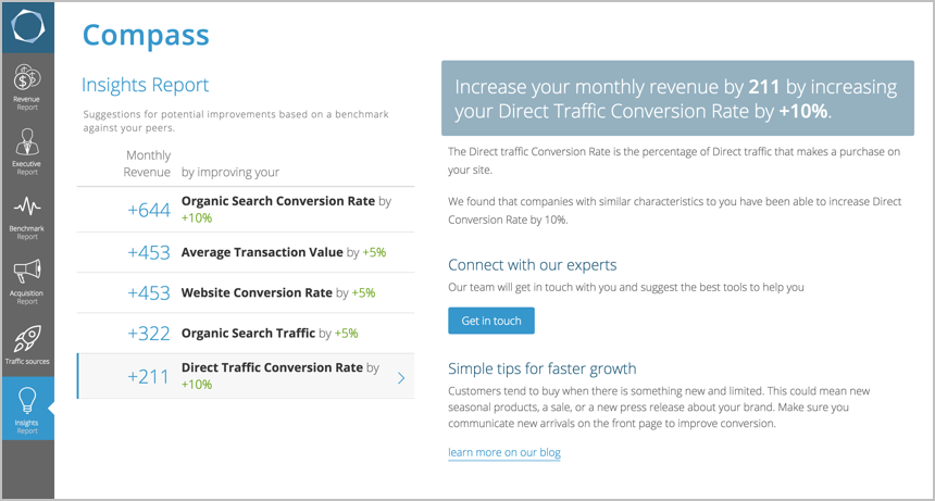 best bigcommerce app to do analytics