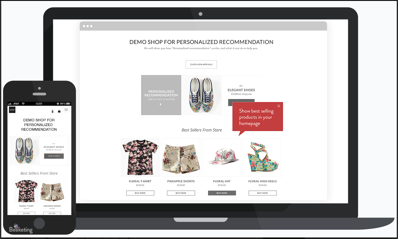 increase average order value with personalization