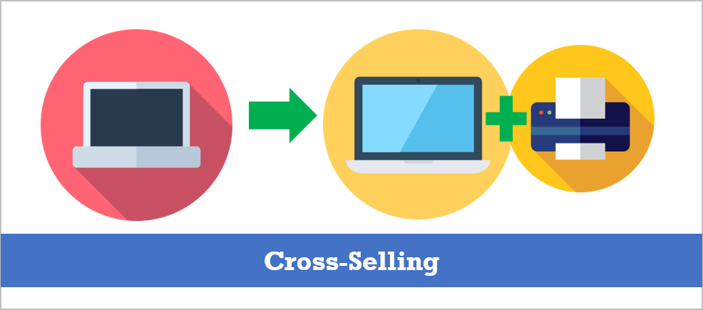 product upsell and cross-sell