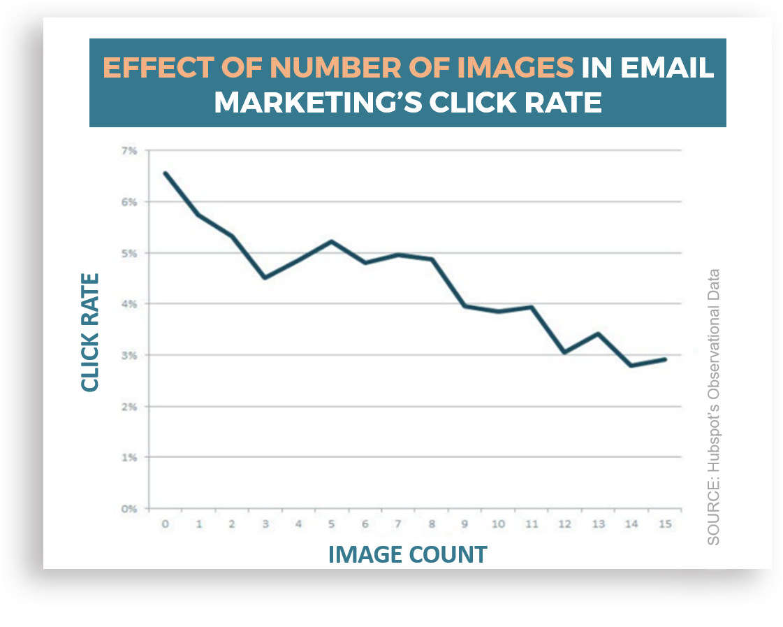 effect of images