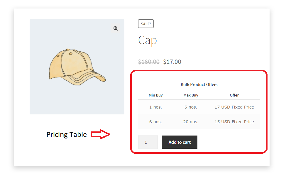 11 Marketing Plugins to Supercharge WooCommerce dropshipping