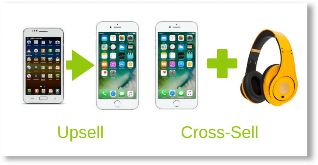 Upsell vs Cross-Sell