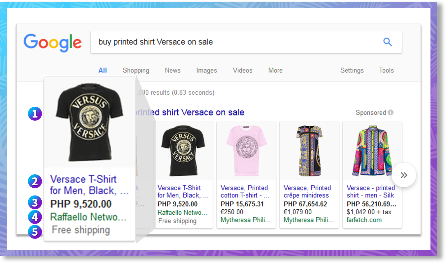 Google Shopping: How To Dominate Google Ads as an online