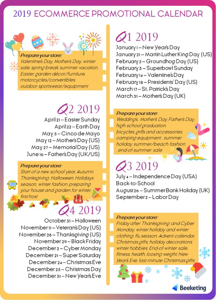 ecommerce promotional calendar