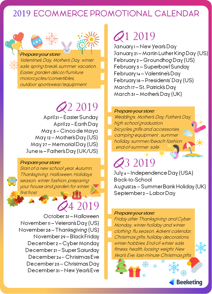 393a9a5b7a 2019 Ecommerce Promotional Calendar - Beeketing Blog