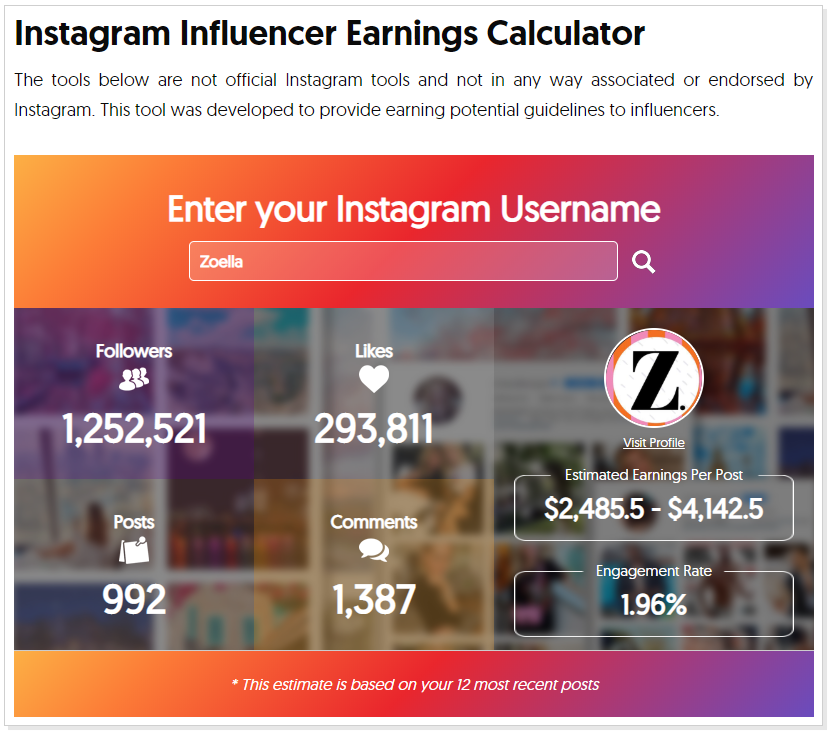 The snapshot of YouTube influencer Zoella's potential Instagram earnings: