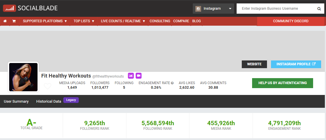 Vet influencers using Social Blade
