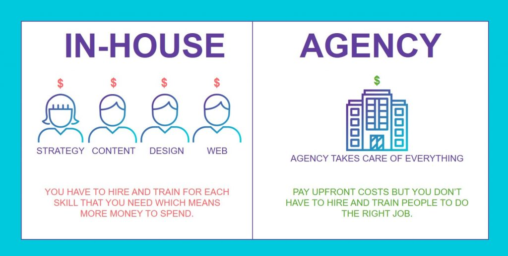 inhouse vs agency