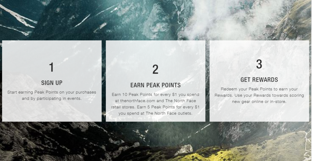 The North Face reward program
