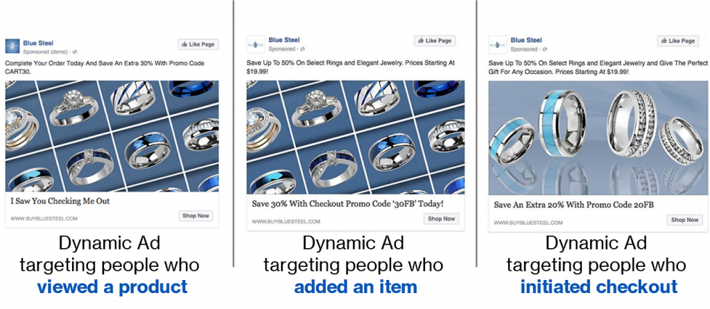 Dynamic ad target different actions